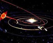 Güneş Sisteminin Onuncu Gezegeni: Nibiru – Planet X