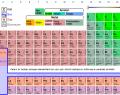 Periyodik cetvele kaç yeni element daha eklenebilir?