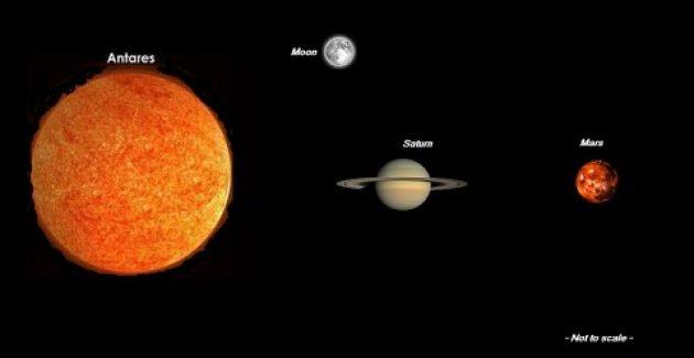 Gökyüzünde önemli görünümler