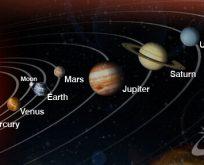 Yaşam ihtimali olan gezegenler