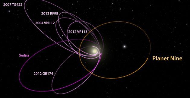 Astronomide dokuzuncu gezegen problemi