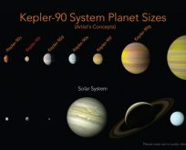 NASA yapay zeka ile Güneş Sistemi'nin benzerini buldu